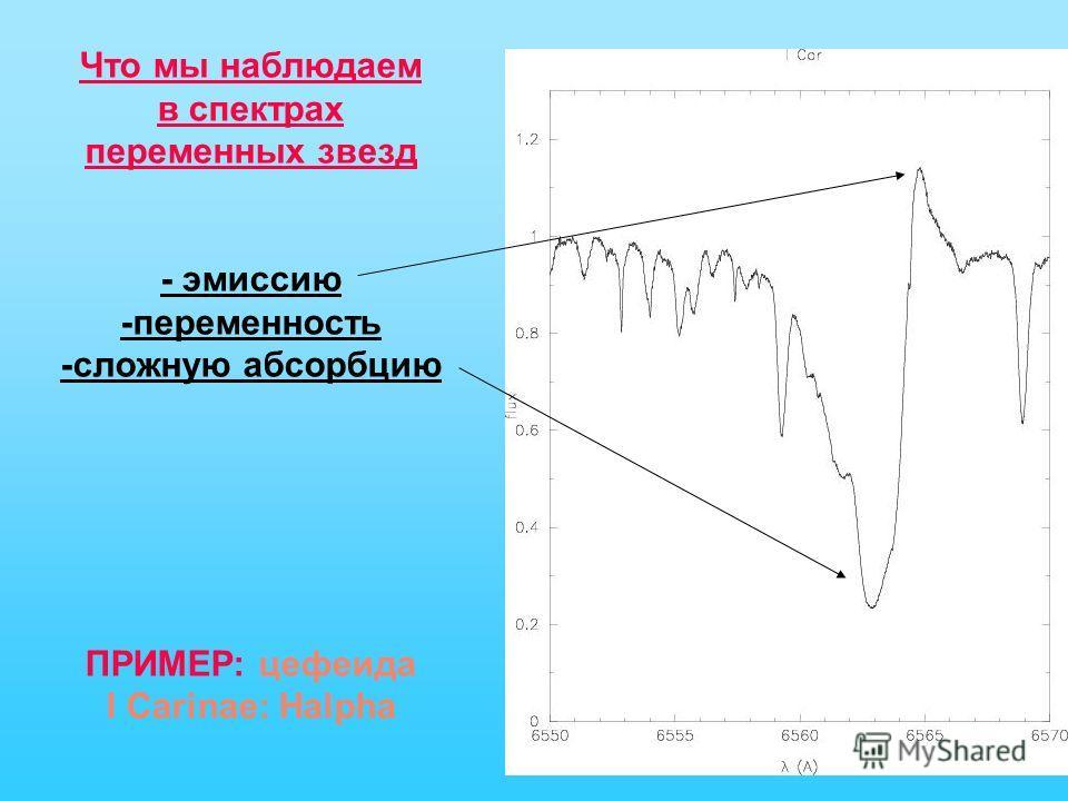 Что мы наблюдаем в спектрах переменных звезд - эмиссию -переменность -сложную абсорбцию ПРИМЕР: цефеида l Carinae: Halpha