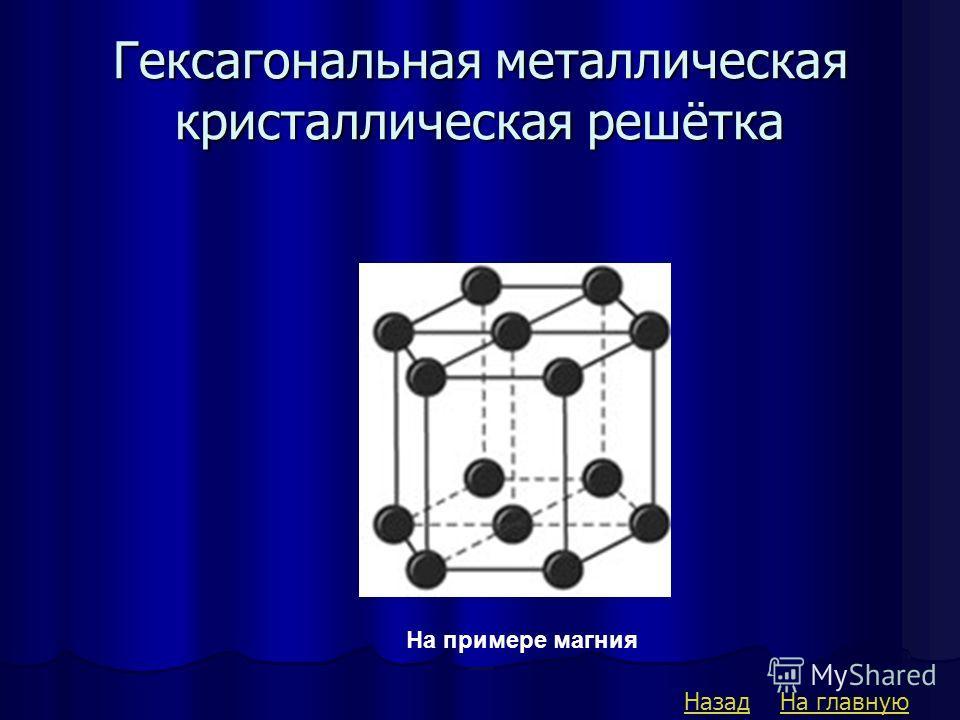 Кубическая гранецентрированная металлическая кристаллическая решётка На примере меди НазадНа главную