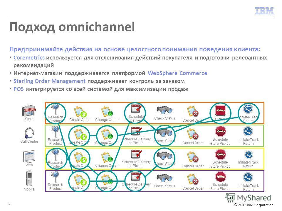 © 2012 IBM Corporation 6 Подход omnichannel Предпринимайте действия на основе целостного понимания поведения клиента: Coremetrics используется для отслеживания действий покупателя и подготовки релевантных рекомендаций Интернет-магазин поддерживается