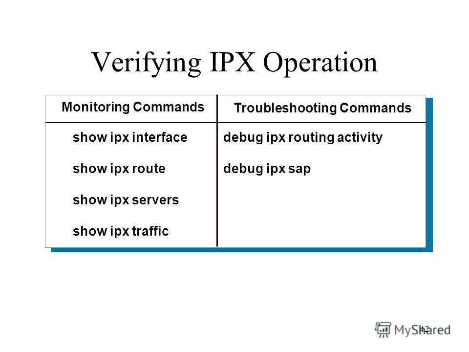42 Verifying IPX Operation show ipx interface show ipx route show ipx servers show ipx traffic Monitoring Commands Troubleshooting Commands debug ipx routing activity debug ipx sap