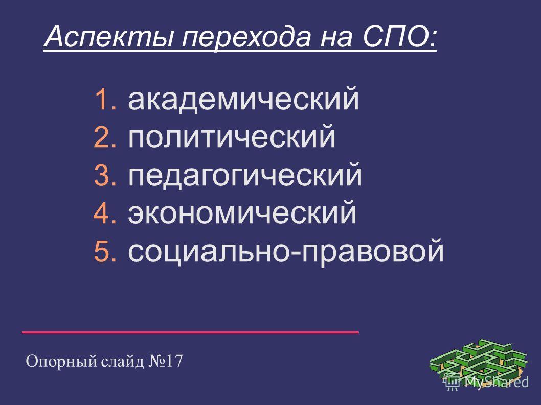 Опорный слайд 17 1. академический 2. политический 3. педагогический 4. экономический 5. социально-правовой Аспекты перехода на СПО: