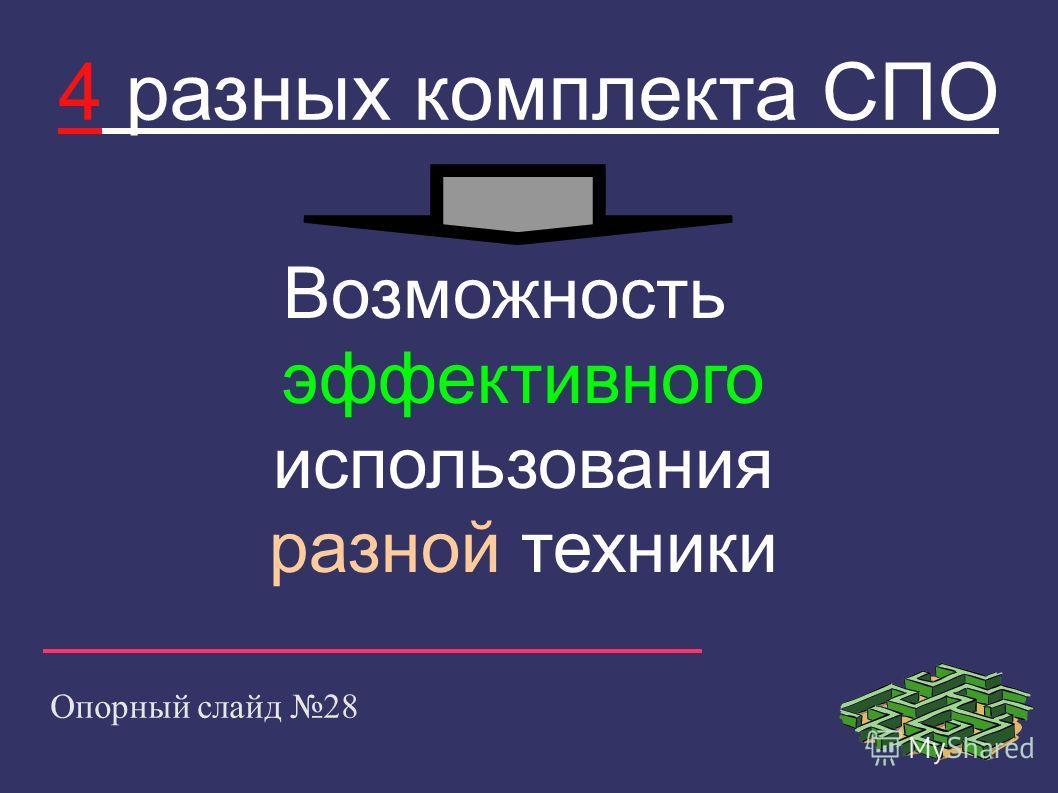 4 разных комплекта СПО Опорный слайд 28 Возможность эффективного использования разной техники