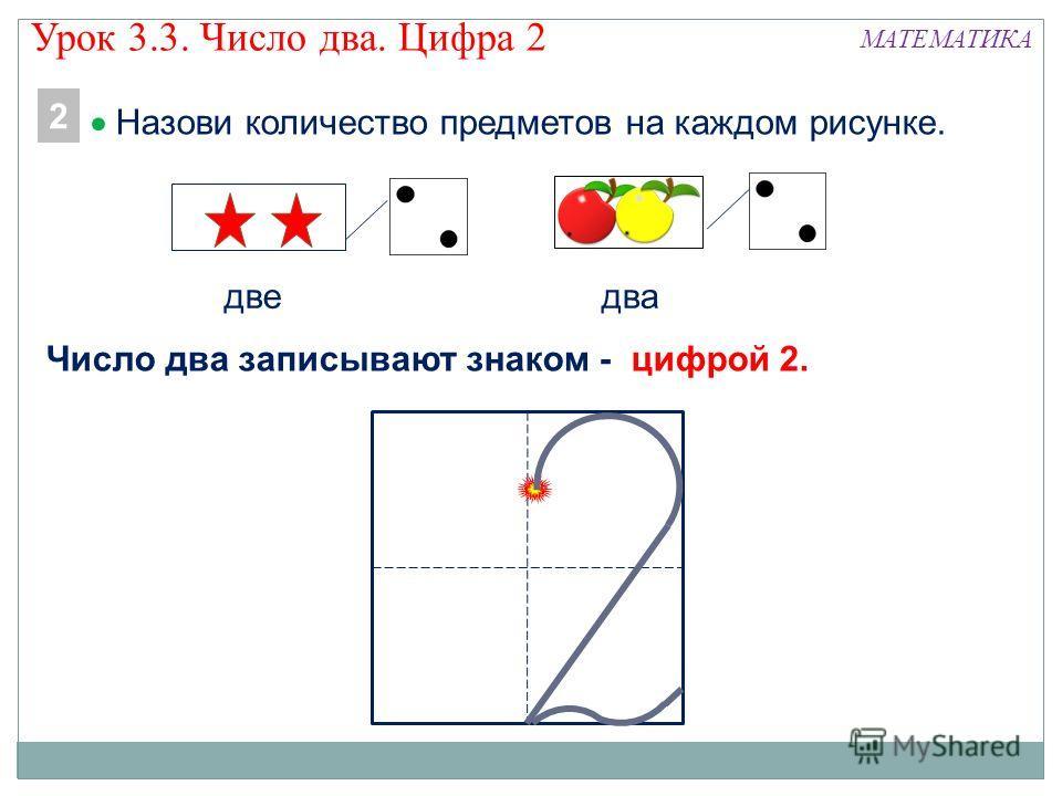 Назови количество предметов на каждом рисунке. дведва МАТЕМАТИКА Число два записывают знаком - цифрой 2. 2 Урок 3.3. Число два. Цифра 2