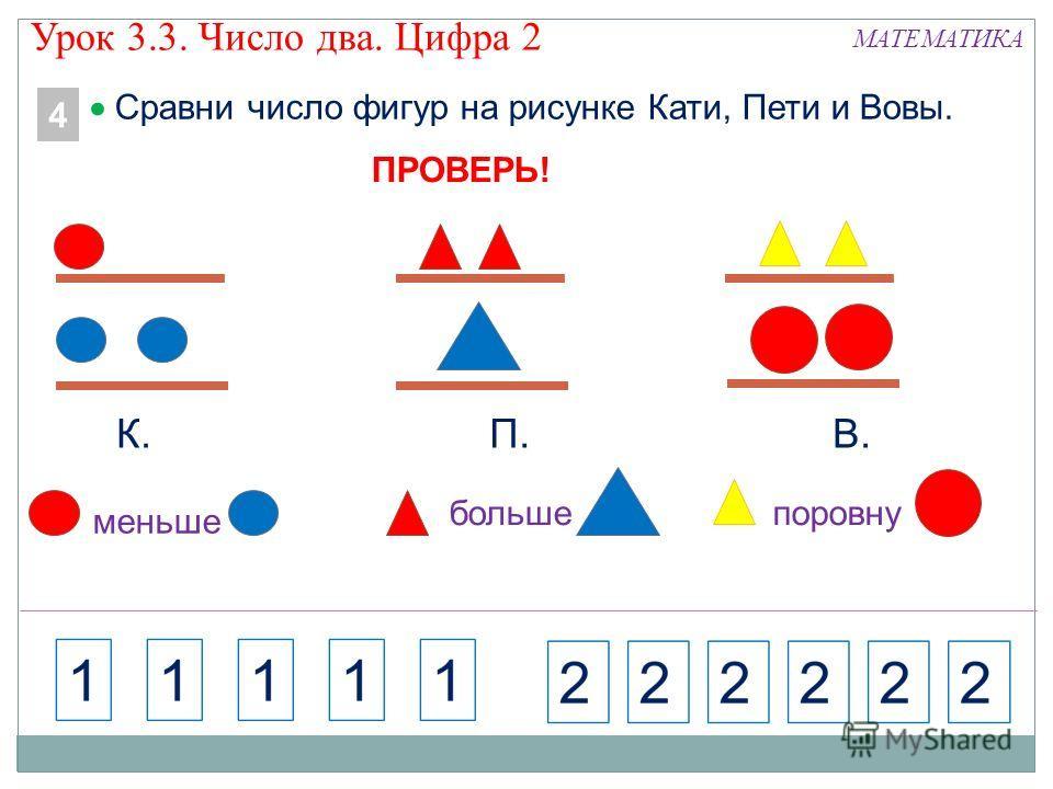 МАТЕМАТИКА К.П.В. ПРОВЕРЬ! меньше больше поровну 4 Сравни число фигур на рисунке Кати, Пети и Вовы. Урок 3.3. Число два. Цифра 2