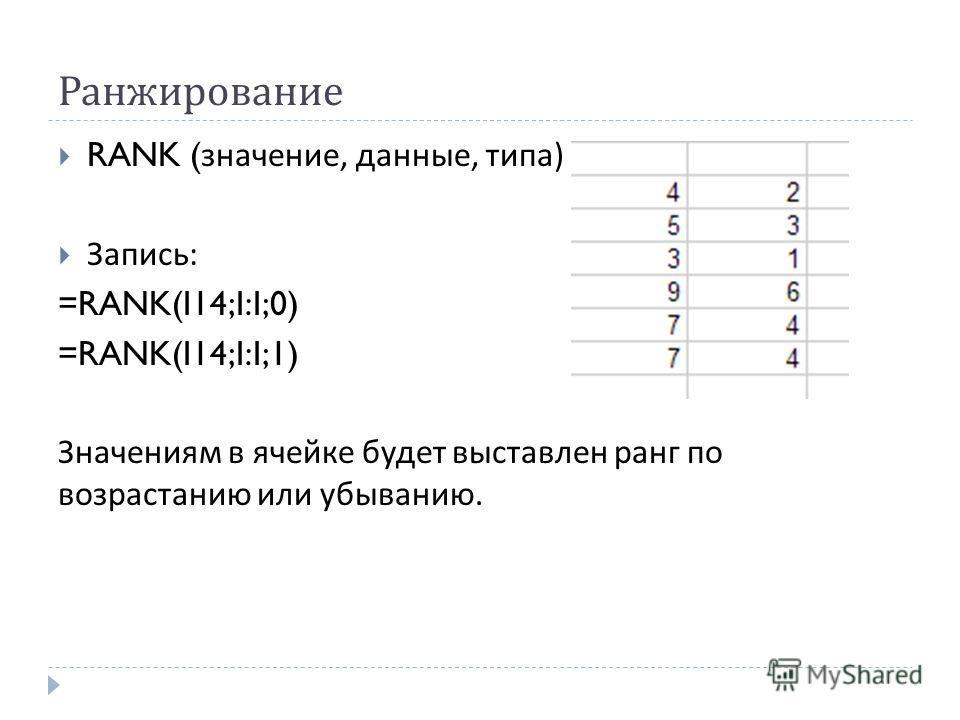 Ранжирование RANK ( значение, данные, типа ) Запись : =RANK(I14;I:I;0) =RANK(I14;I:I;1) Значениям в ячейке будет выставлен ранг по возрастанию или убыванию.