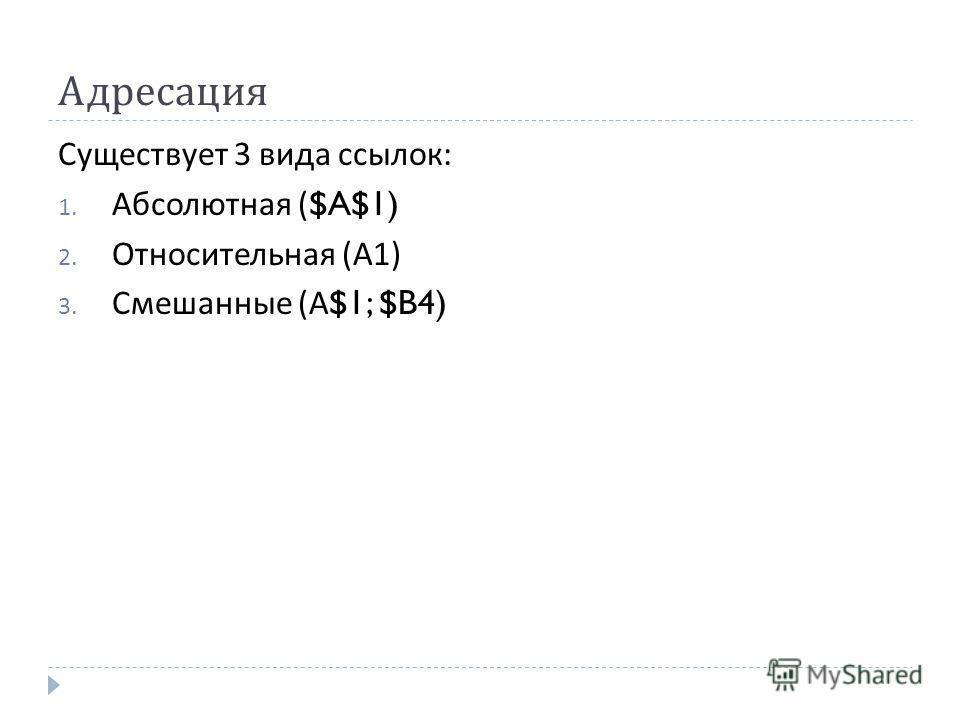 Адресация Существует 3 вида ссылок : 1. Абсолютная ($A$1) 2. Относительная ( А 1) 3. Смешанные ( А $1; $B4)
