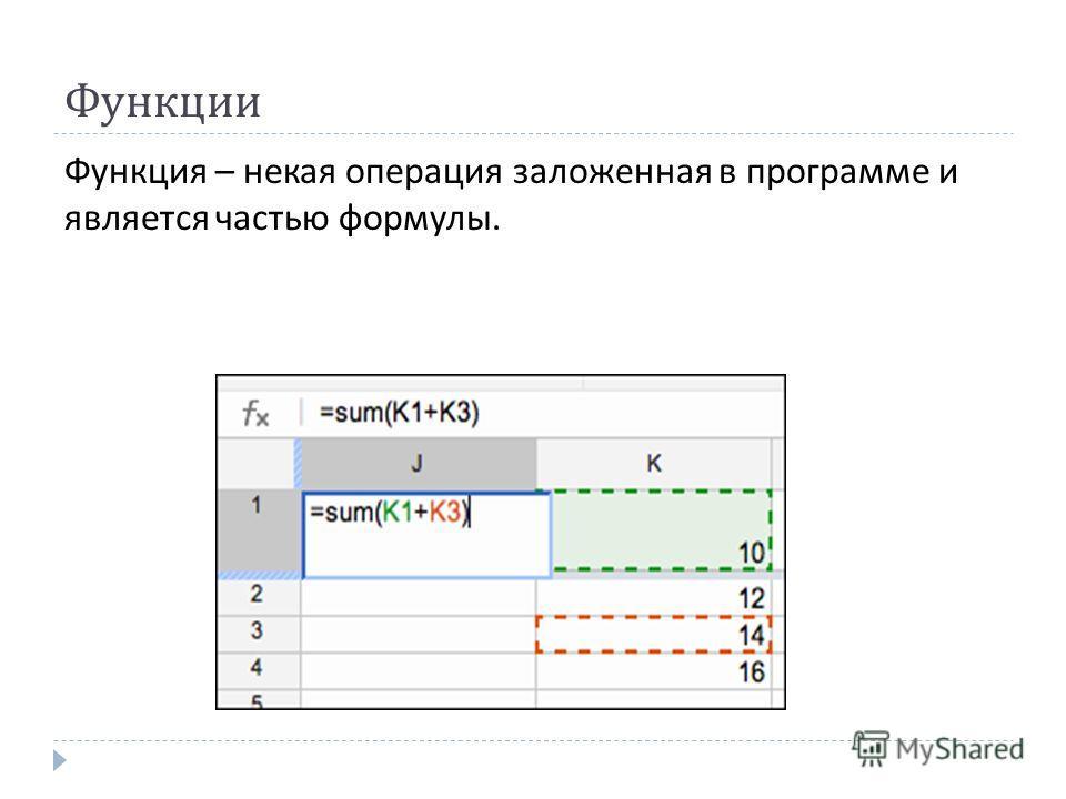 Функции Функция – некая операция заложенная в программе и является частью формулы.