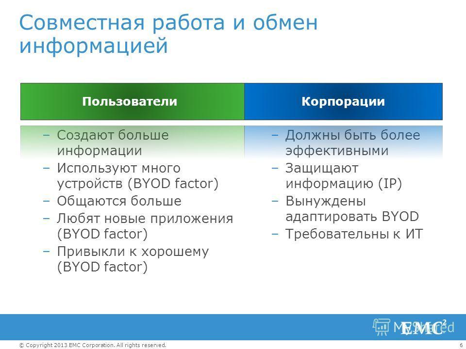 6 Совместная работа и обмен информацией –Создают больше информации –Используют много устройств (BYOD factor) –Общаются больше –Любят новые приложения (BYOD factor) –Привыкли к хорошему (BYOD factor) –Должны быть более эффективными –Защищают информаци