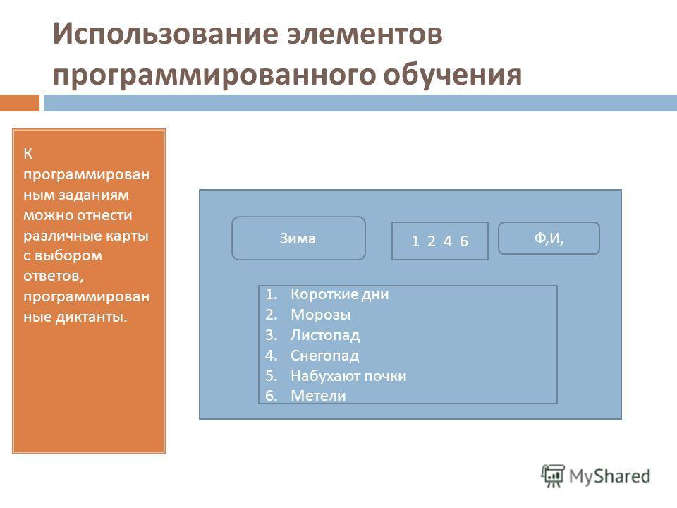 Использование элементов программированного обучения К программирован ным заданиям можно отнести различные карты с выбором ответов, программирован ные диктанты. Зима Ф,И,Ф,И, 1. Короткие дни 2. Морозы 3. Листопад 4. Снегопад 5. Набухают почки 6. Метел
