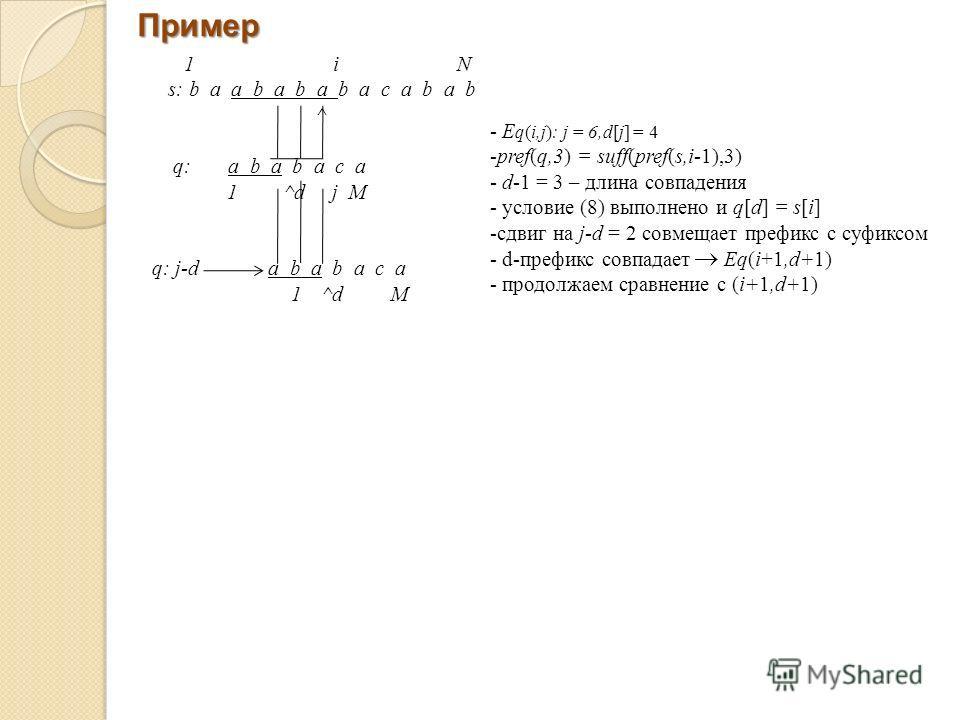 1 i N s: b a a b a b a b a c a b a b ^ q: a b a b a c a 1 ^d j M q: j-d a b a b a c a 1 ^d M - E q(i,j): j = 6,d[j] = 4 -pref(q,3) = suff(pref(s,i-1),3) - d-1 = 3 – длина совпадения - условие (8) выполнено и q[d] = s[i] -сдвиг на j-d = 2 совмещает пр