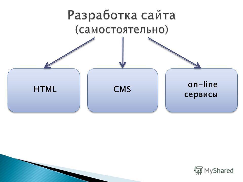 HTML CMS on-line сервисы