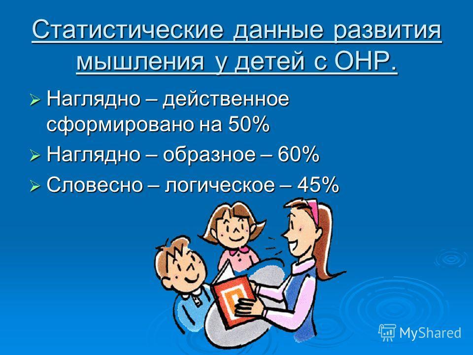 Статистические данные развития мышления у детей с ОНР. Наглядно – действенное сформировано на 50% Наглядно – действенное сформировано на 50% Наглядно – образное – 60% Наглядно – образное – 60% Словесно – логическое – 45% Словесно – логическое – 45%