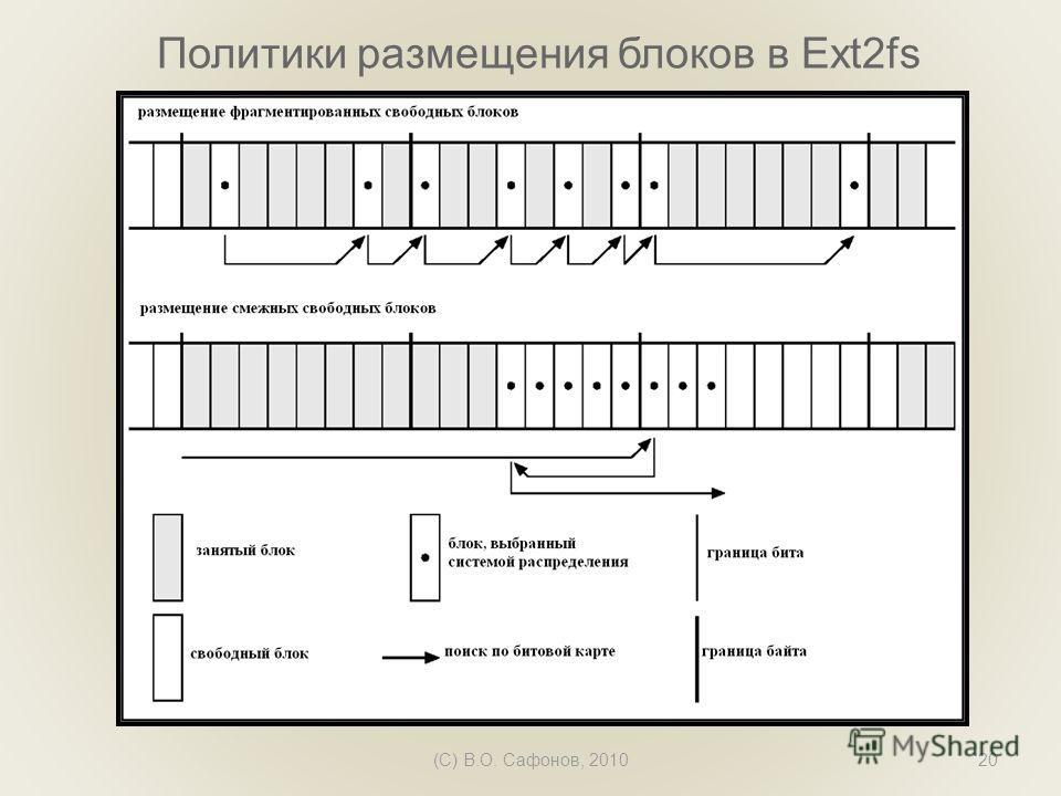 (C) В.О. Сафонов, 201020 Политики размещения блоков в Ext2fs