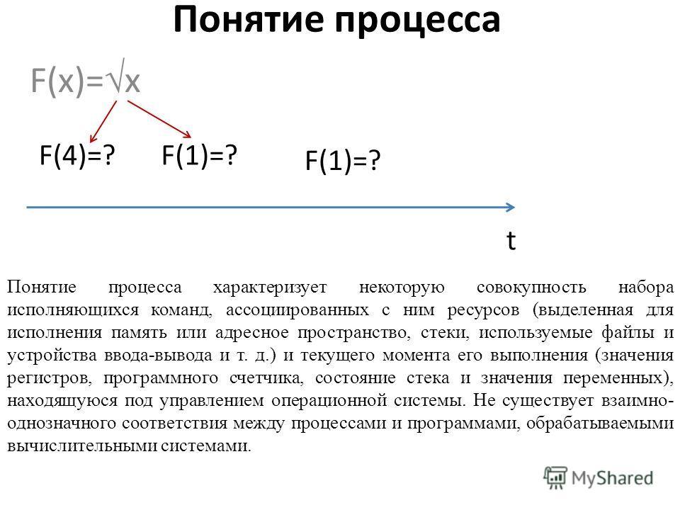 Понятие процесса F(x)= x F(4)=?F(1)=? t Понятие процесса характеризует некоторую совокупность набора исполняющихся команд, ассоциированных с ним ресурсов (выделенная для исполнения память или адресное пространство, стеки, используемые файлы и устройс