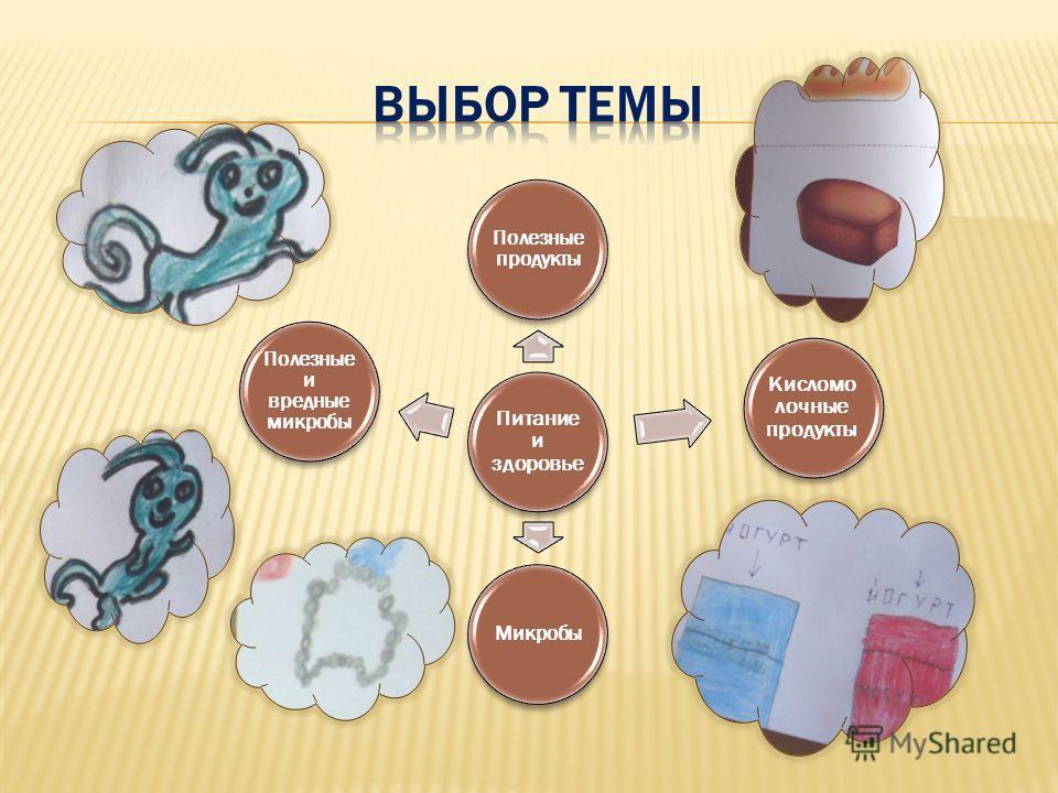 Питание и здоровье Полезные продукты Кисломо лочные продукты Микробы Полезные и вредные микробы