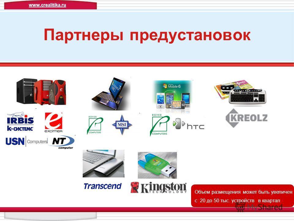 Партнеры предустановок Объем размещения может быть увеличен с 20 до 50 тыс. устройств в квартал www.crealitika.ru