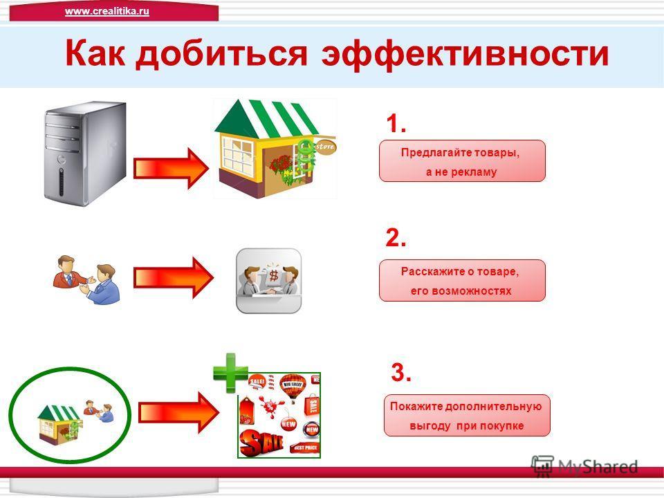 Как добиться эффективности Предлагайте товары, а не рекламу 1. Покажите дополнительную выгоду при покупке 3. Расскажите о товаре, его возможностях 2. www.crealitika.ru