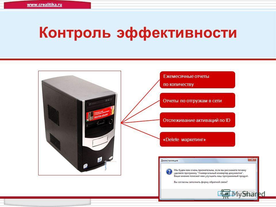 Ежемесячные отчеты по количеству Отслеживание активаций по ID Отчеты по отгрузкам в сети «Delete маркетинг» Контроль эффективности www.crealitika.ru