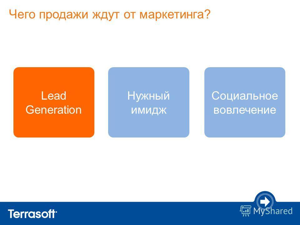 Чего продажи ждут от маркетинга? Lead Generation Нужный имидж Социальное вовлечение