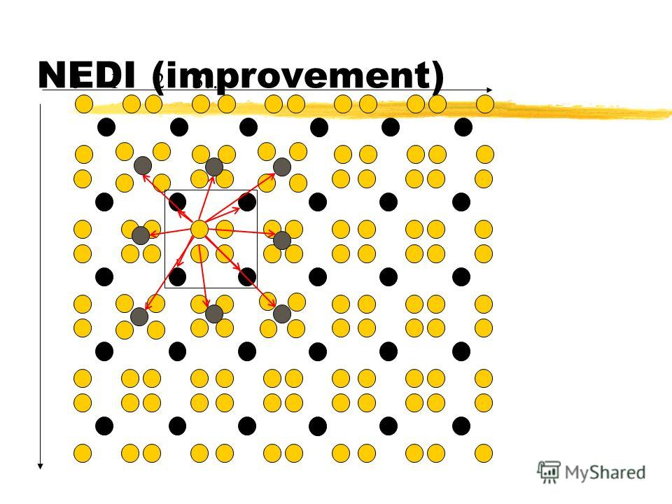 NEDI (improvement) 0 1 2 3…