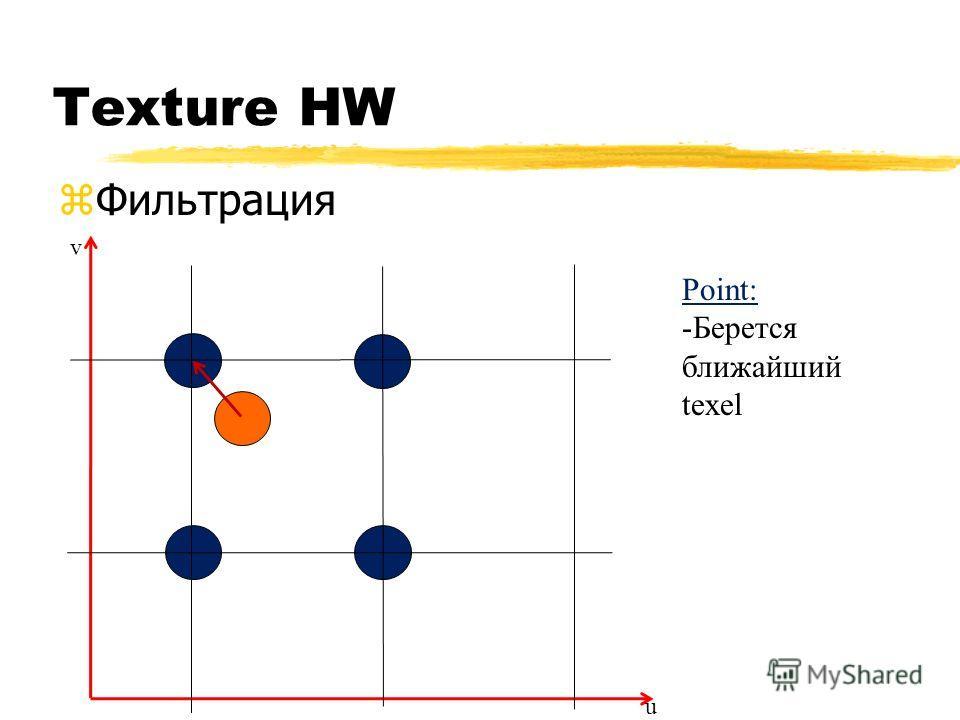 Texture HW zФильтрация Point: -Берется ближайший texel [0.1, 0.3] u v