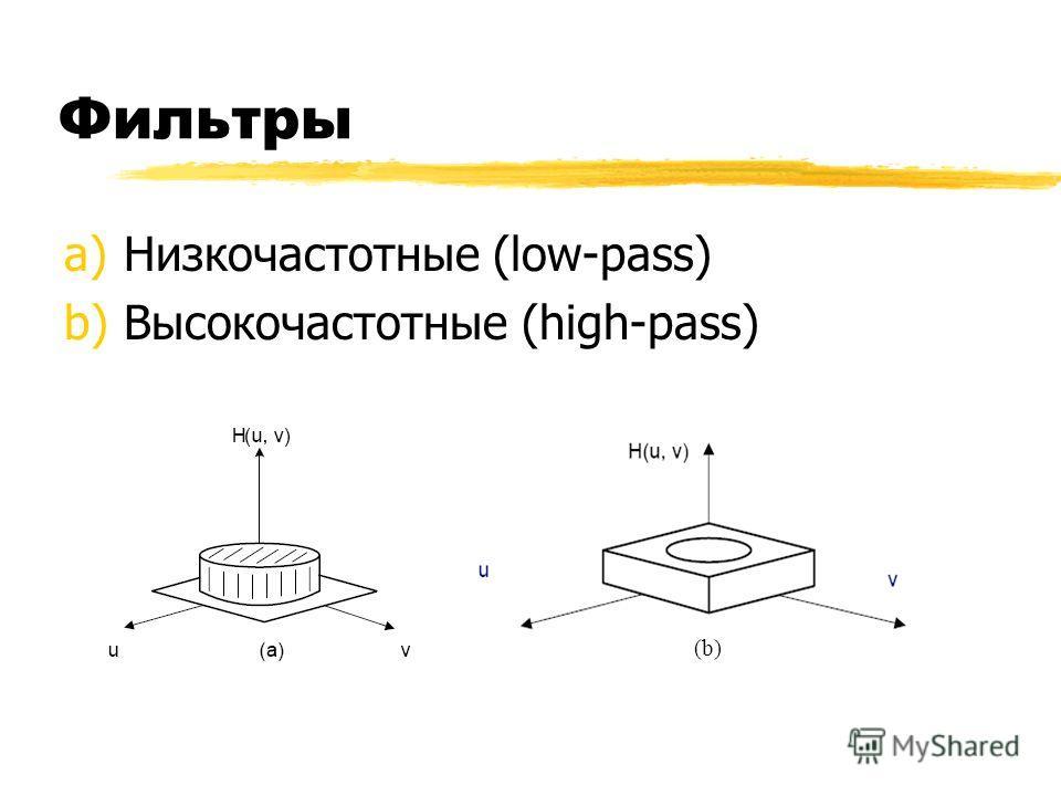 Фильтры a)Низкочастотные (low-pass) b)Высокочастотные (high-pass) (b)
