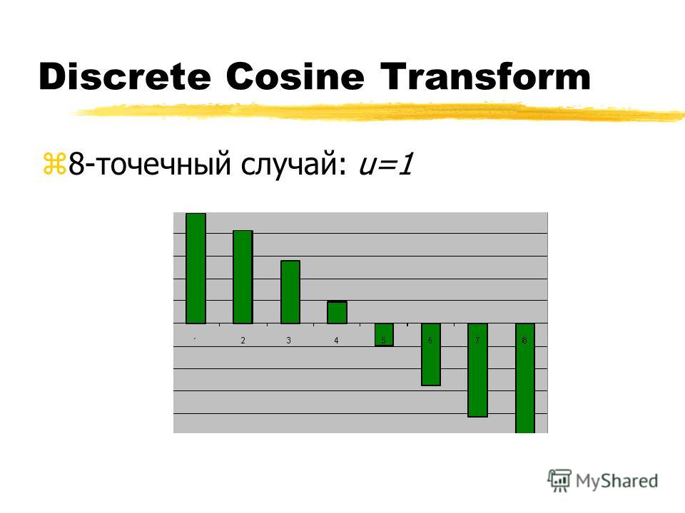 Discrete Cosine Transform z8-точечный случай: u=1