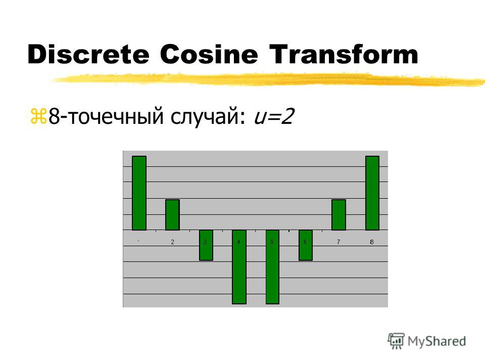 Discrete Cosine Transform z8-точечный случай: u=2