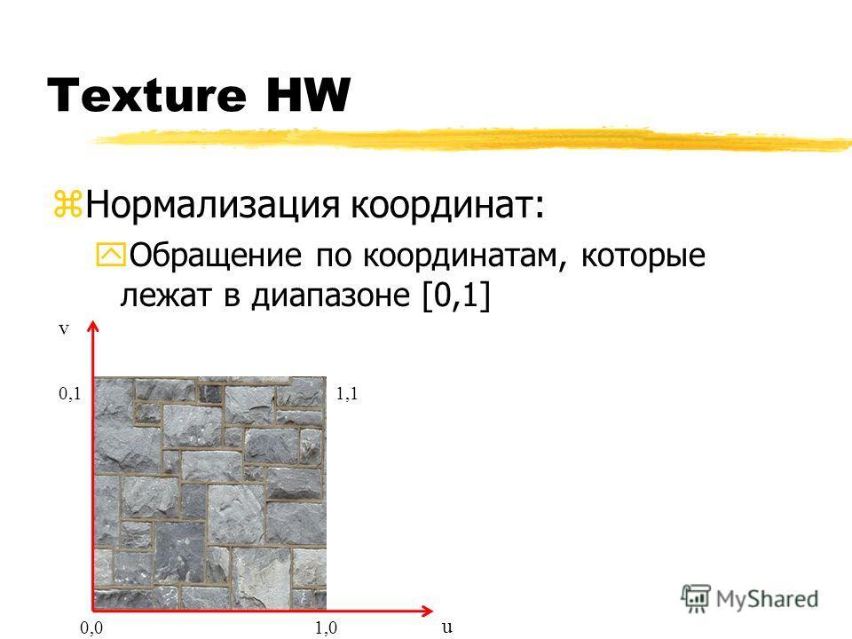 Texture HW zНормализация координат: yОбращение по координатам, которые лежат в диапазоне [0,1] 0,01,0 1,10,1 u v