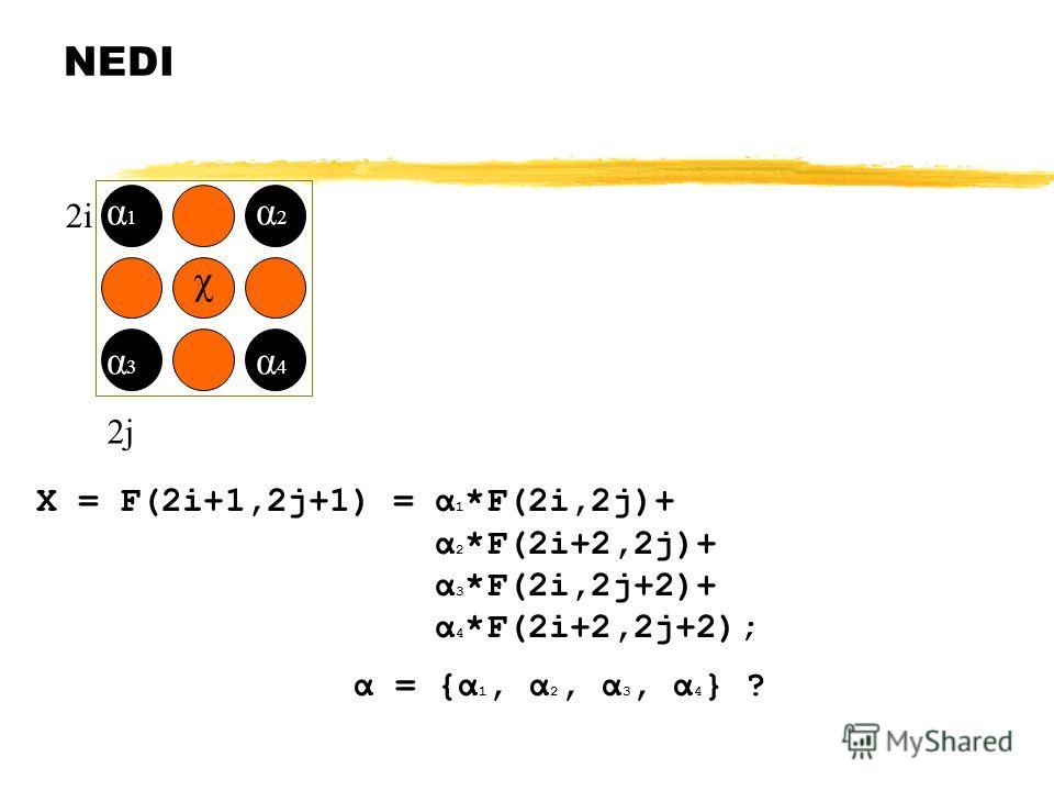 NEDI α1α1 α2α2 α3α3 α4α4 χ 2i 2j X = F(2i+1,2j+1) = α 1 *F(2i,2j)+ α 2 *F(2i+2,2j)+ α 3 *F(2i,2j+2)+ α 4 *F(2i+2,2j+2); α = {α 1, α 2, α 3, α 4 } ?