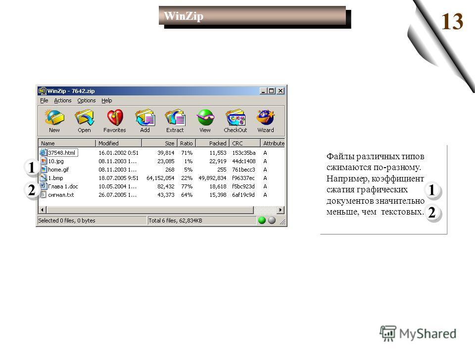13 Файлы различных типов сжимаются по-разному. Например, коэффициент сжатия графических документов значительно меньше, чем текстовых. 2 2 1 1 1 1 2 2 WinZip