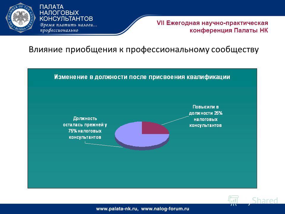 VII Ежегодная научно-практическая конференция Палаты НК Влияние приобщения к профессиональному сообществу