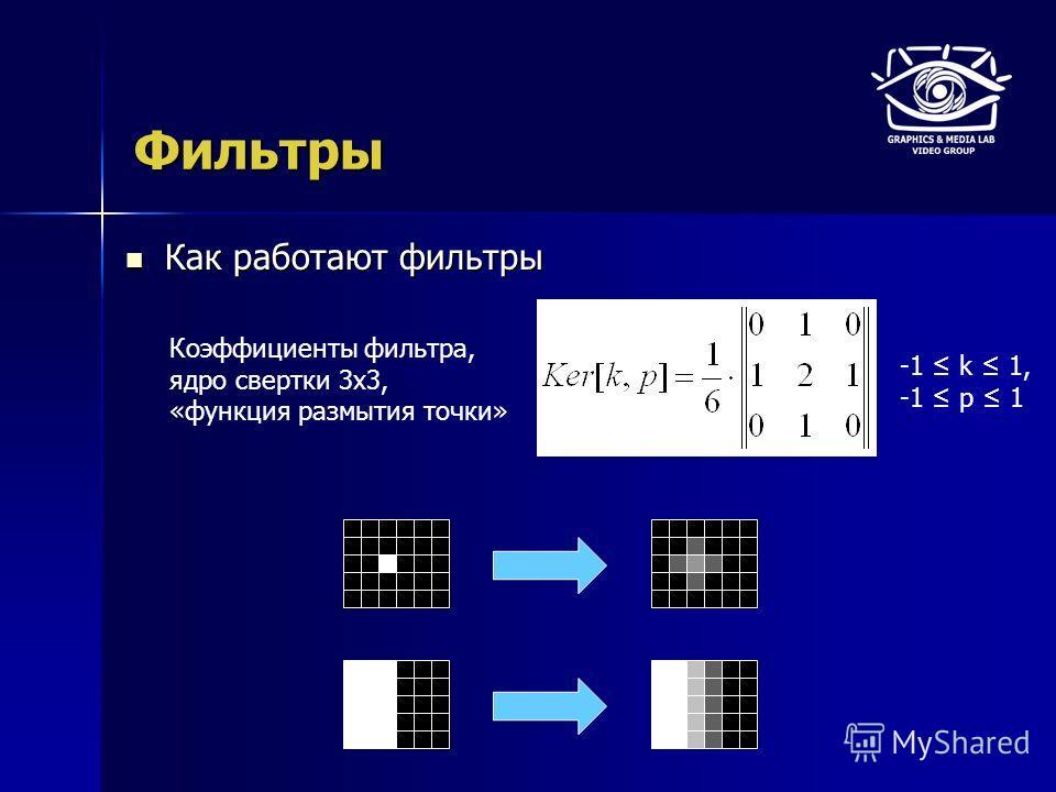 Фильтры Как работают фильтры Как работают фильтры Коэффициенты фильтра, ядро свертки 3x3, «функция размытия точки» -1 k 1, -1 p 1