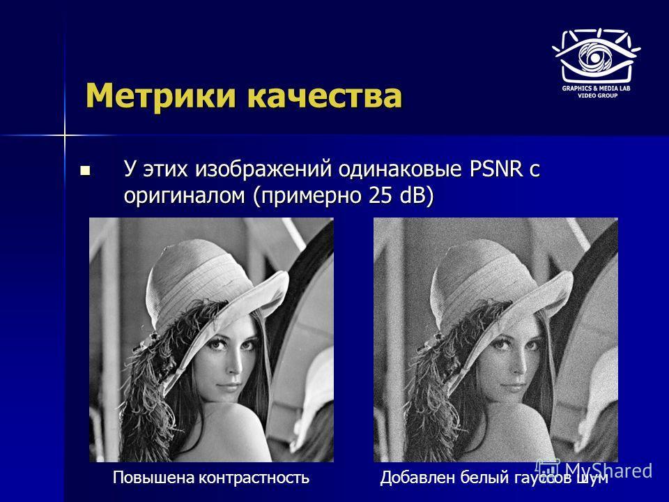 Метрики качества У этих изображений одинаковые PSNR с оригиналом (примерно 25 dB) У этих изображений одинаковые PSNR с оригиналом (примерно 25 dB) Повышена контрастностьДобавлен белый гауссов шум