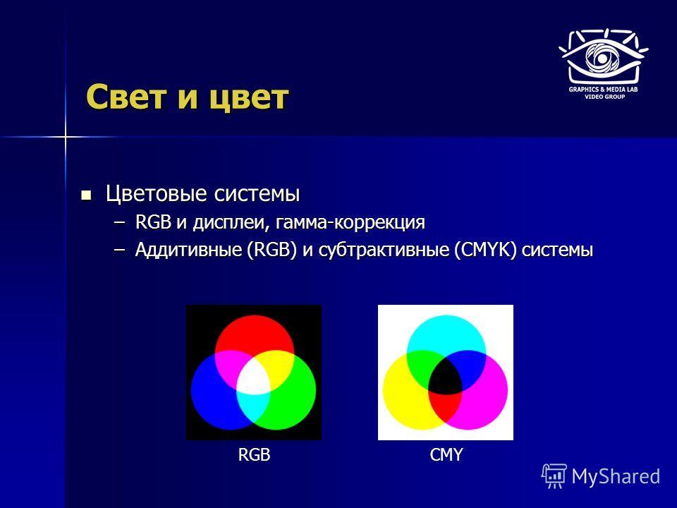 Свет и цвет Цветовые системы Цветовые системы –RGB и дисплеи, гамма-коррекция –Аддитивные (RGB) и субтрактивные (CMYK) системы RGBCMY
