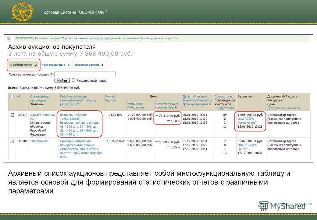 Архивный список аукционов представляет собой многофункциональную таблицу и является основой для формирования статистических отчетов с различными параметрами Перейти на страницу «Содержание»