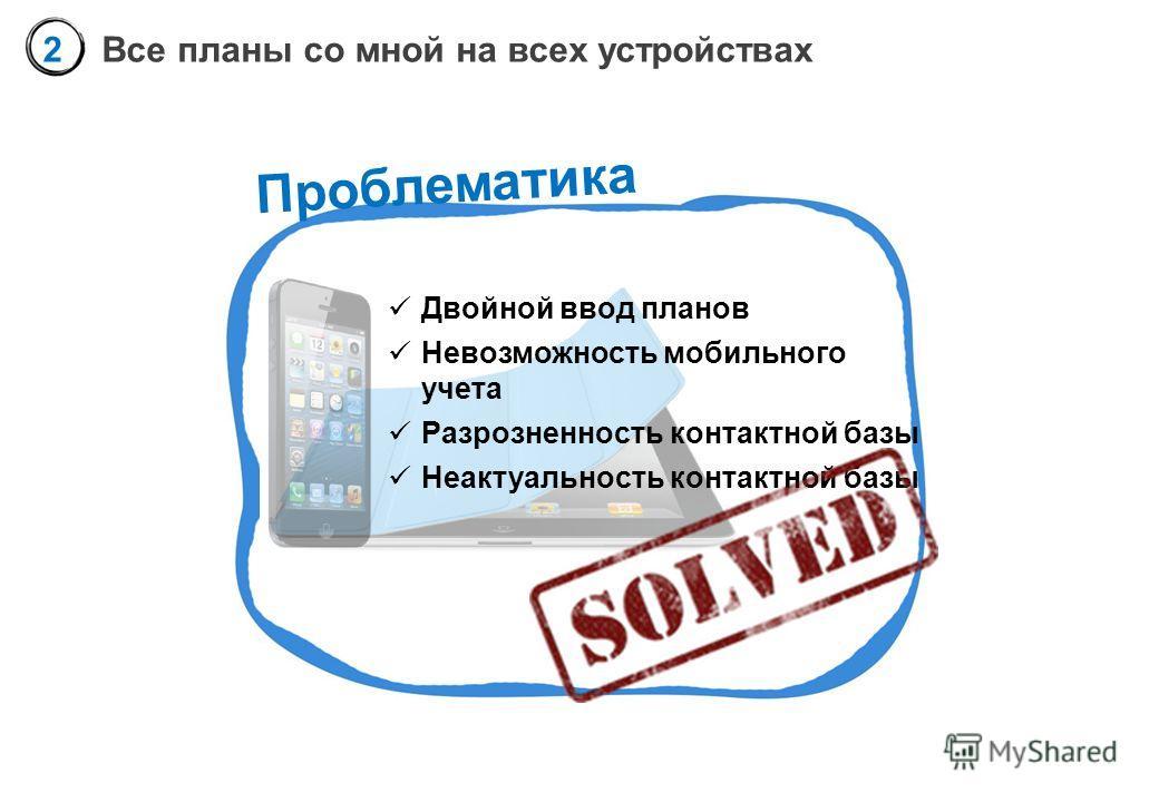 Все планы со мной на всех устройствах 2 Двойной ввод планов Невозможность мобильного учета Разрозненность контактной базы Неактуальность контактной базы Проблематика