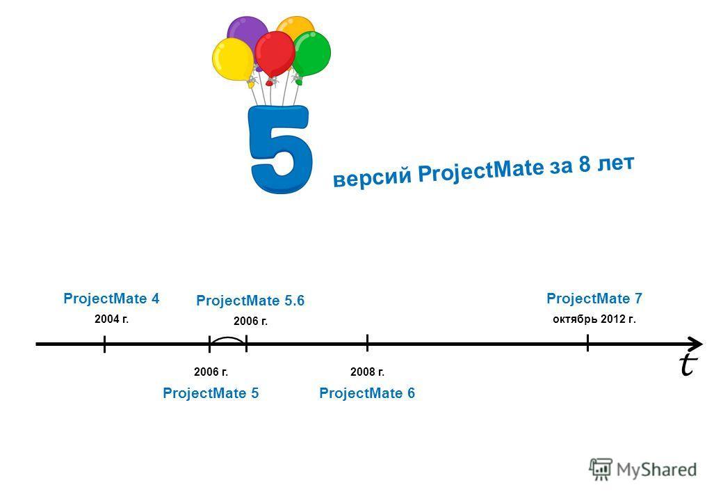 t ProjectMate 4 2004 г. 2008 г. ProjectMate 6 ProjectMate 7 октябрь 2012 г. 2006 г. ProjectMate 5 ProjectMate 5.6 2006 г. версий ProjectMate за 8 лет