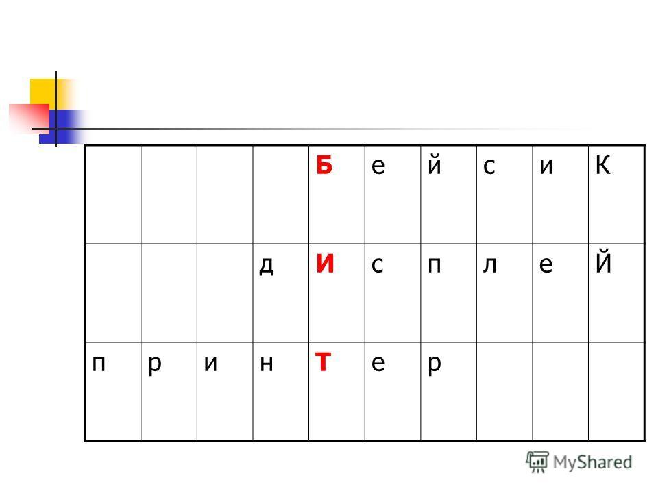 БейсиК дИсплеЙ принТер
