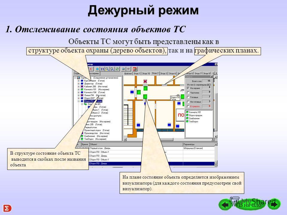 Режим Администрирования Выбрать план В дереве объекта охраны выделить нужный объект ТС, нажать левую кнопку мыши и, не отпуская кнопку, перенести объект на нужное место на плане Отпустить левую кнопку мыши, после чего изображение объекта останется в