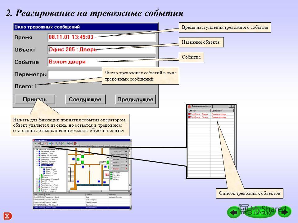 Дежурный режим В структуре состояние объекта ТС выводится в скобках после названия объекта На плане состояние объекта определяется изображением визуализатора (для каждого состояния предусмотрен свой визуализатор). 1. Отслеживание состояния объектов Т