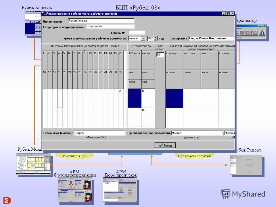 R08Work.GDB База данных конфигурации InterBase Server Protocol.GDB База данных Протокола событий БЦП «Рубеж-08» Рубеж Конфигуратор Рубеж Логгер Рубеж Монитор Рубеж Репорт Рубеж Консоль Рубеж Архиватор Рубеж Сервер АРМ Фотоидентификации