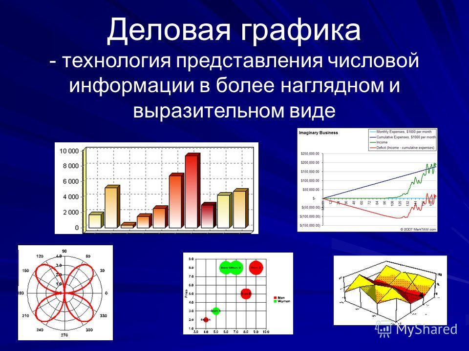 Деловая графика - технология представления числовой информации в более наглядном и выразительном виде