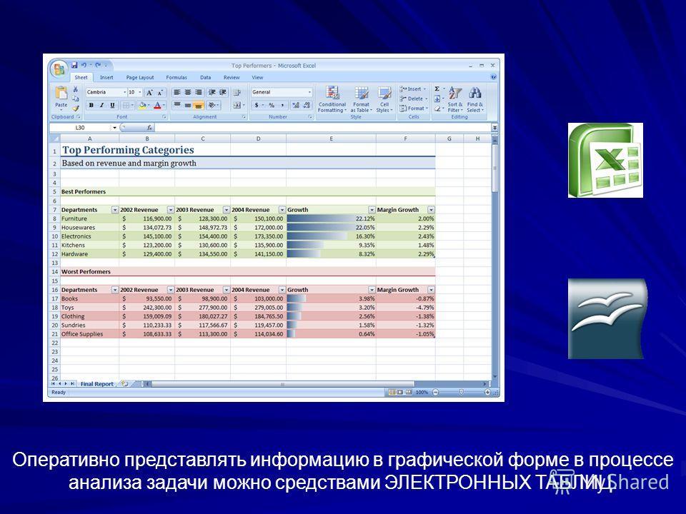 Оперативно представлять информацию в графической форме в процессе анализа задачи можно средствами ЭЛЕКТРОННЫХ ТАБЛИЦ.