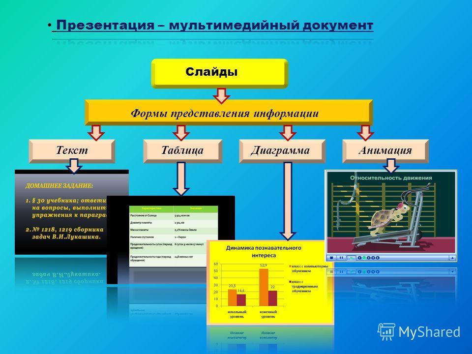 Слайды Формы представления информации ТекстТаблицаДиаграммаАнимация