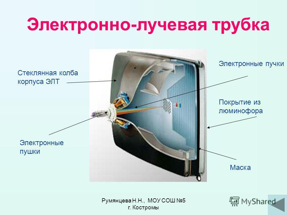 Монитор МОНИТОР (дисплей) является универсальным устройством вывода информации и подключается к видеокарте, установленной на компьютере. Используют мониторы на электрон но- лучевой трубке и жидкокристаллические мониторы.на электрон но- лучевой трубке
