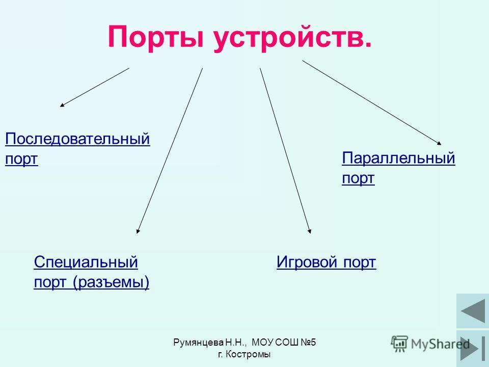 Контроллеры и адаптеры. Контроллеры и адаптеры – наборы электрических цепей, которыми снабжают устройства компьютера с целью совместимости их интерфейсов. Интерфейс – средство сопряжения двух устройств в котором все физические и логические параметры