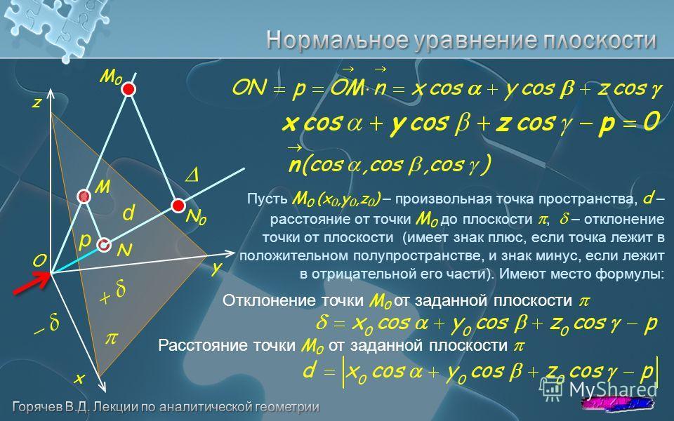 N M M0M0 N0N0 Пусть M 0 (x 0,y 0,z 0 ) – произвольная точка пространства, d – расстояние от точки M 0 до плоскости, – отклонение точки от плоскости (имеет знак плюс, если точка лежит в положительном полупространстве, и знак минус, если лежит в отрица