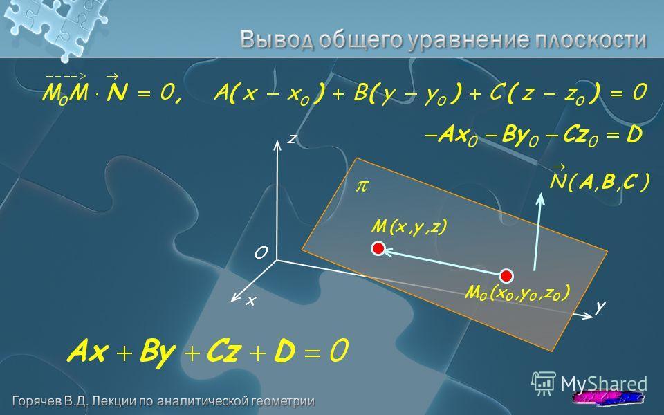 y z x O М (x,y,z) М 0 (x 0,y 0,z 0 )