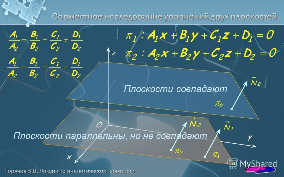 y z x O 1 2 Плоскости совпадают Плоскости параллельны, но не совпадают 2